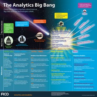 INFOGRAPHIE LE BIG BANG DES DONNEES